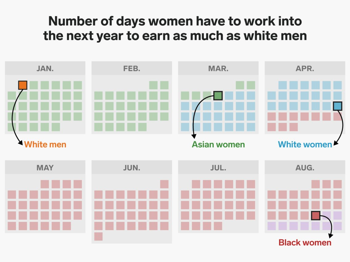 Equal Pay Day Gender Pay Gap Calendar: What Is Equal Pay Day with regard to Jcpenney Payroll Calendar