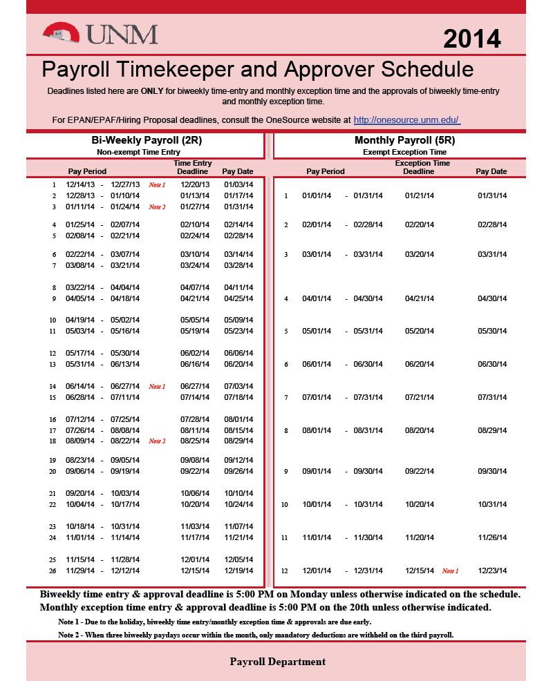 Pay Schedule :: Payroll   The University Of New Mexico with University Of Minnesota Payroll Calendar 2020