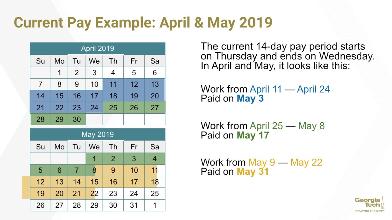 Pay Week Change Video   Human Resources   Georgia Institute with regard to Gatech Payroll Calendar
