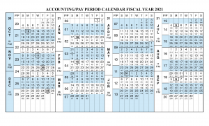 Federal Government Pay Calendar For 2020 | Payroll ...
