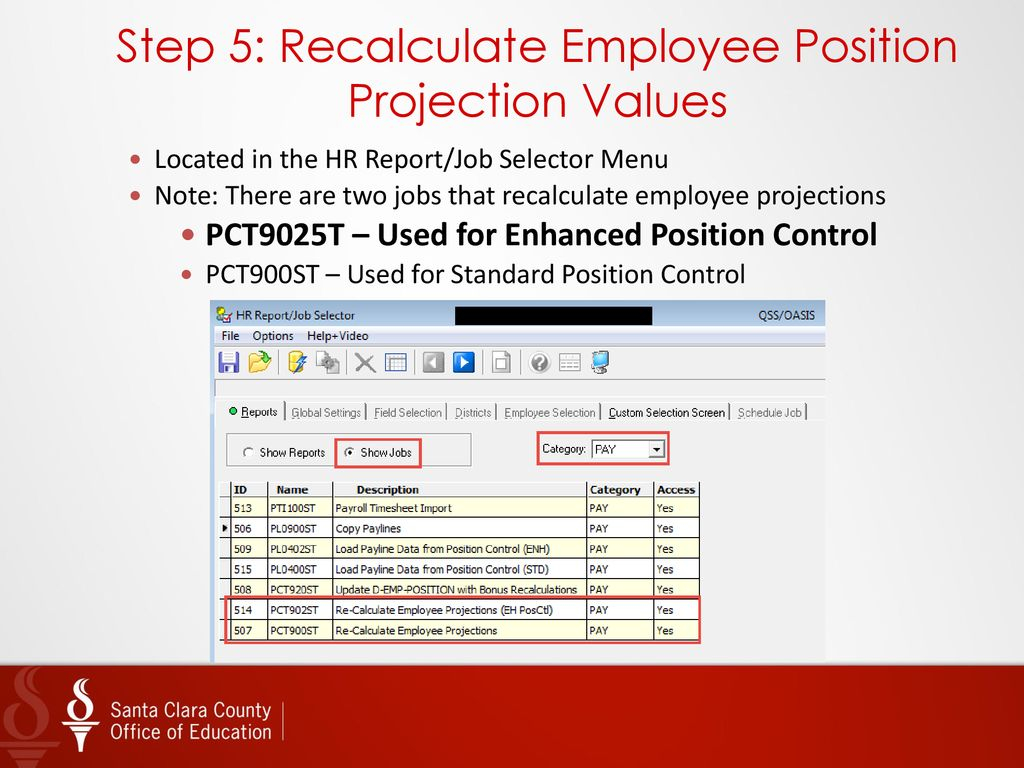 Position Control Fiscal Year End - Ppt Download inside Qss Payroll Calendar